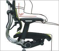 Armlæn højde - arm i 90 graders vinkel - ErgoHuman ergonomisk kontorstol